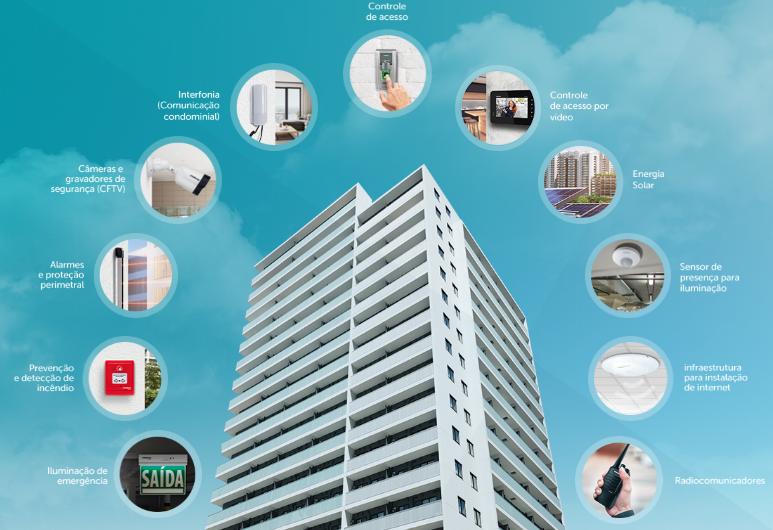Serviço de fibra óptica para condomínios: Resolvendo problemas condominiais.