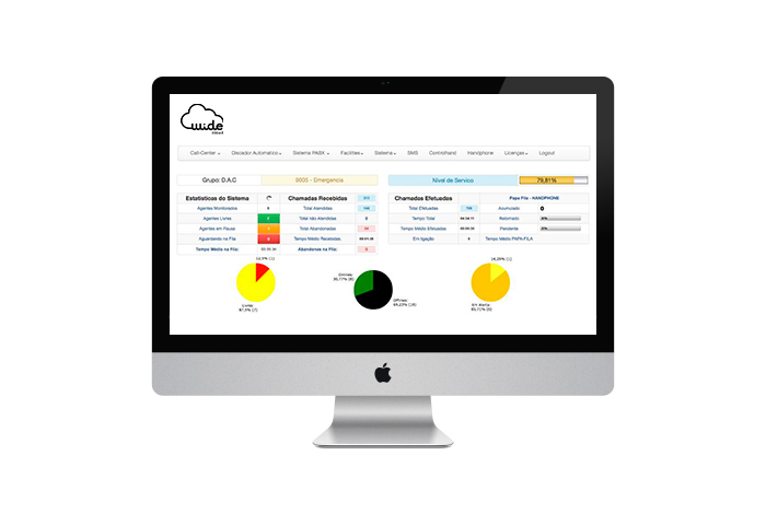 Wide Cloud PABX em nuvem Intelbras